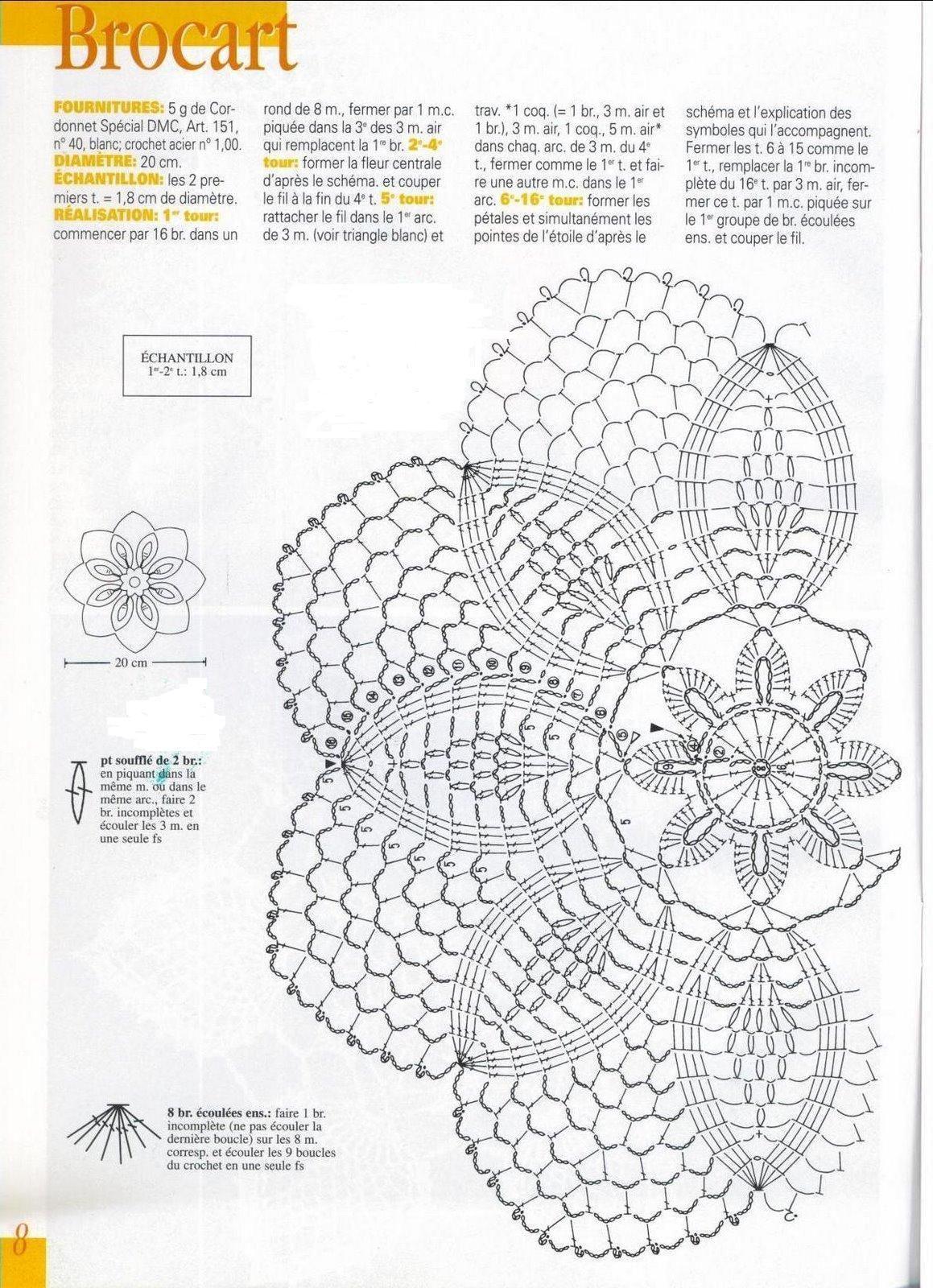 pineapple crochet doily diagram nissan x trail t31 wiring 39brocart 39 doilies