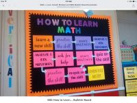 Middle School Classroom Decorating Ideas Math ...