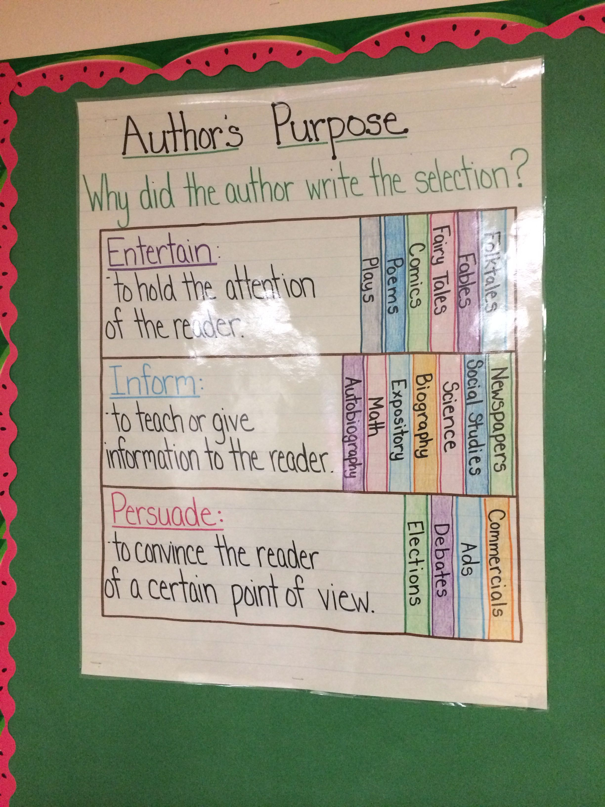 Author S Purpose Anchor Chart Picture Only I Love How