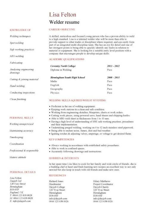 Welder Resume Example Will Give Ideas And Provide As References