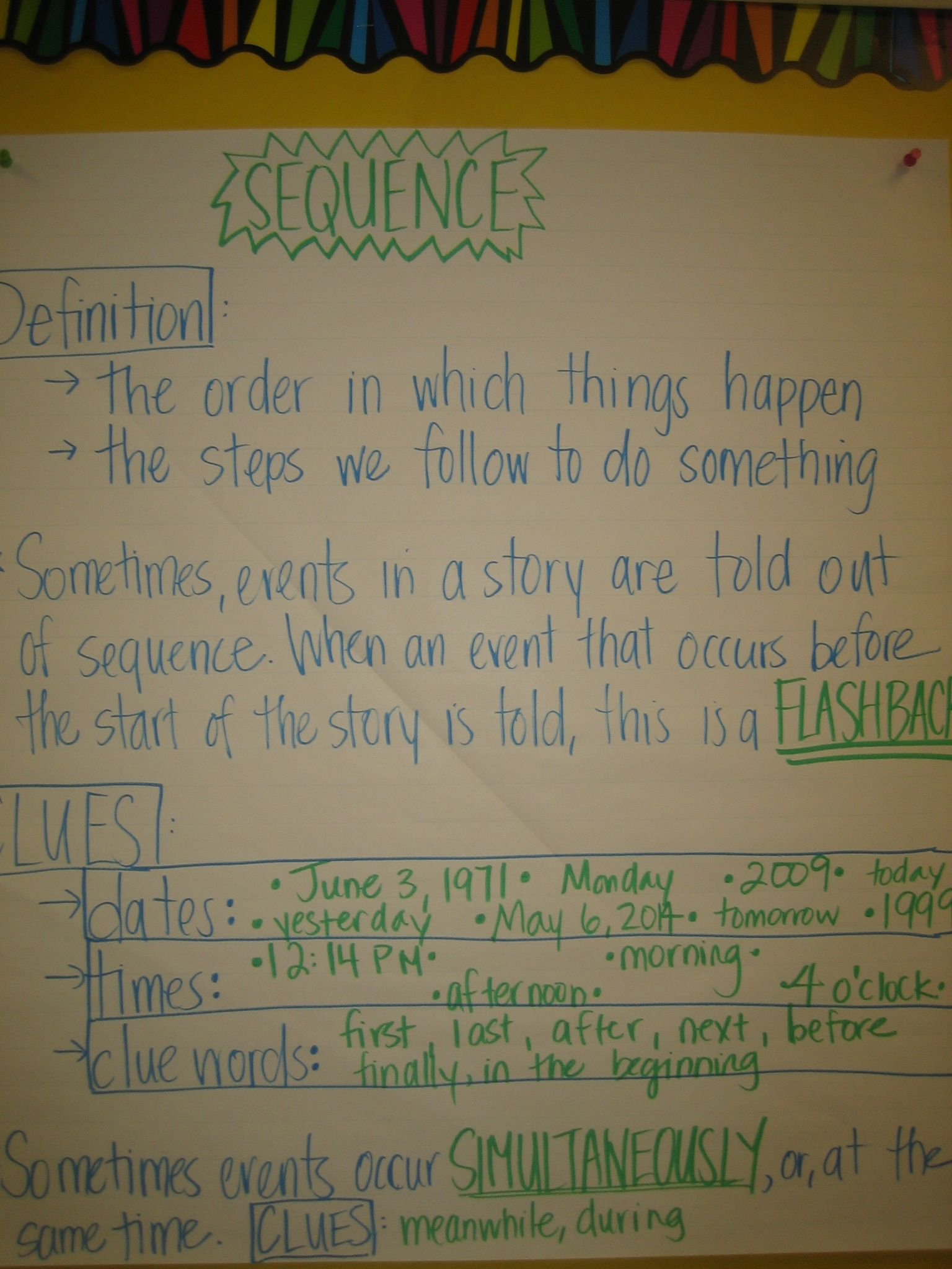 Sequence Of Events Anchor Chart Ideas