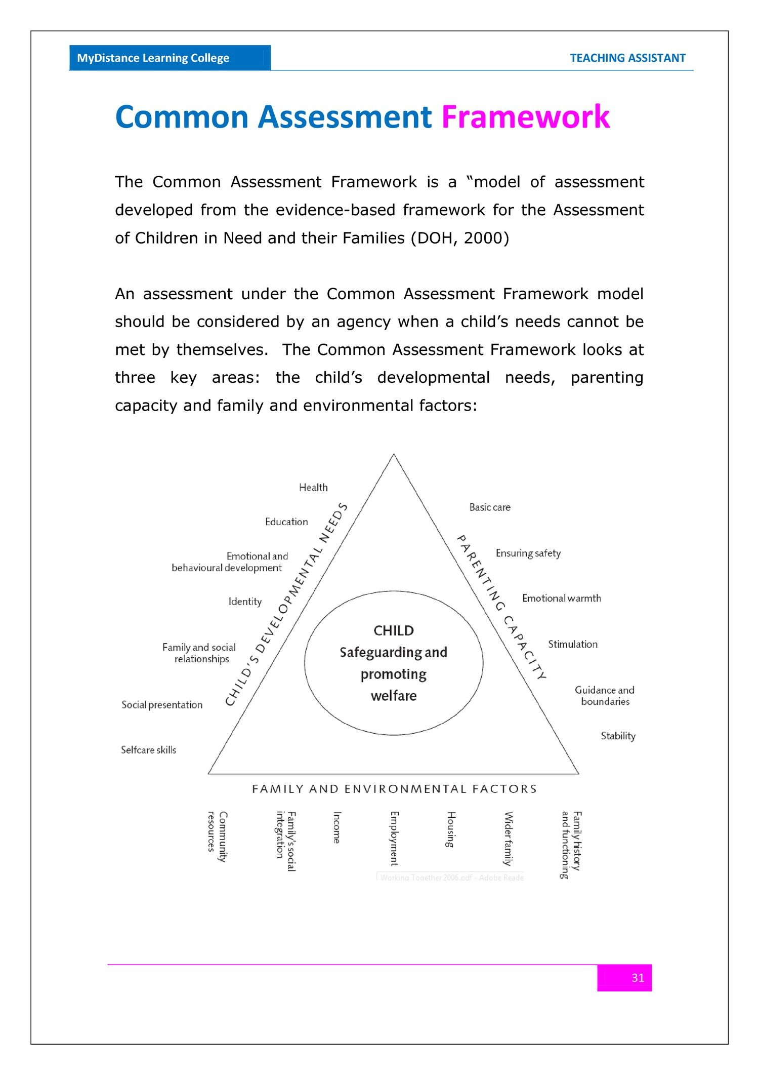 Common Assessment Framework For Assessment Of Children In Need And Their Families Working