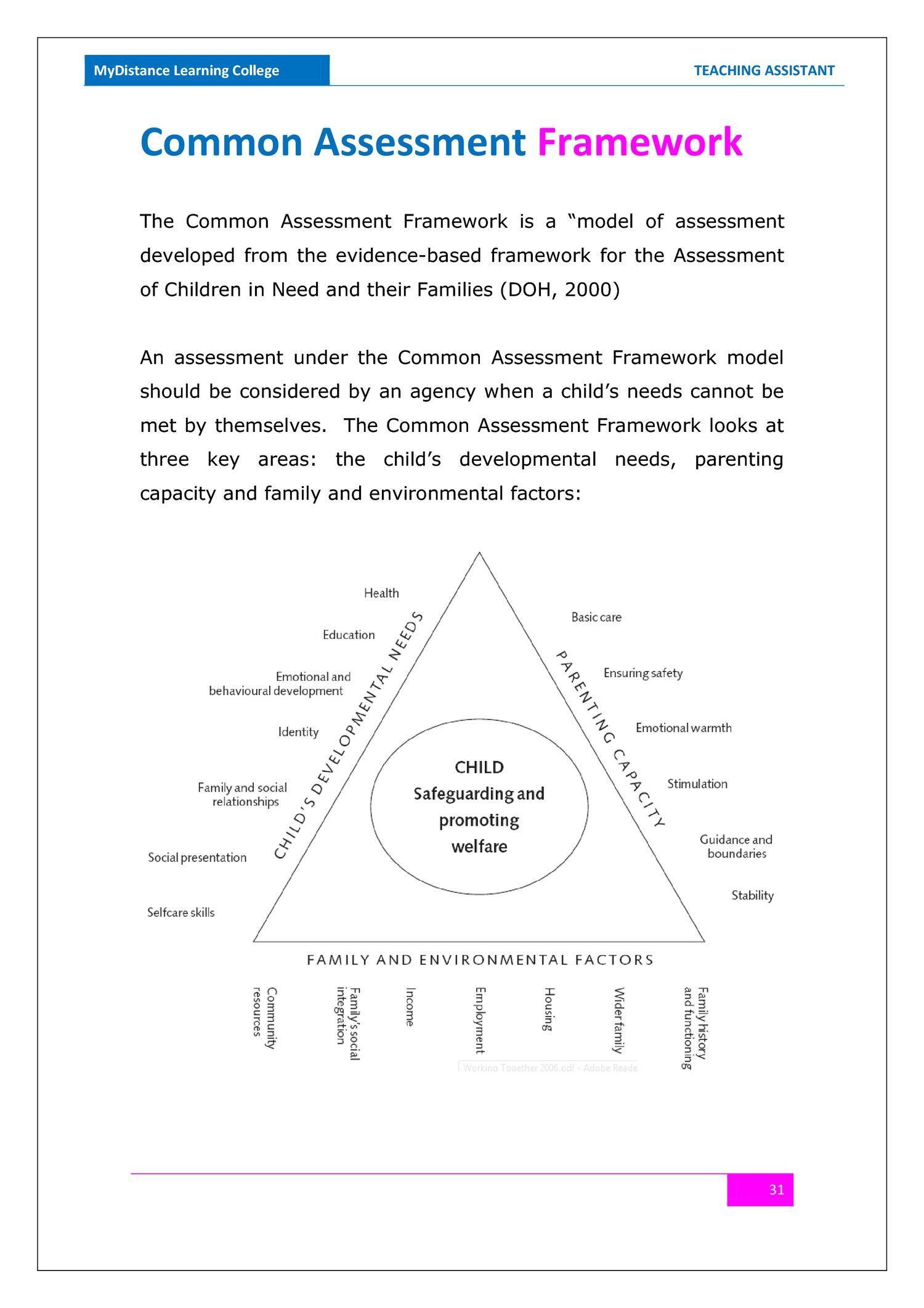 Common Assessment Framework For Assessment Of Children In