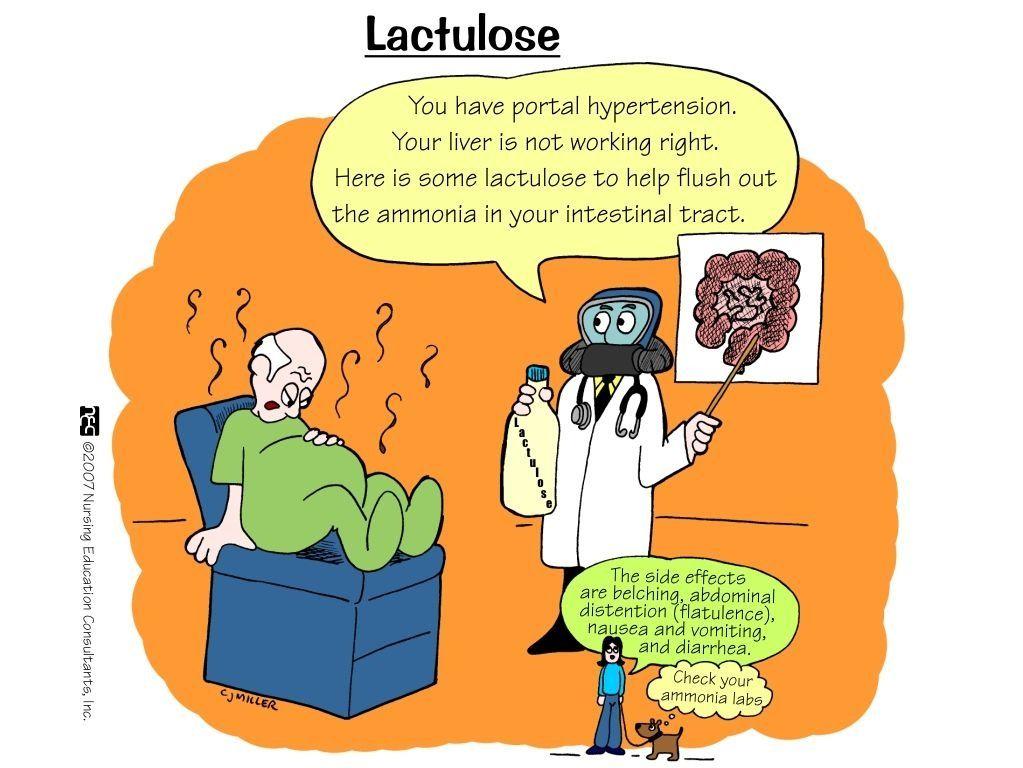 Lactulose   Nursing   Pinterest   Nursing mnemonics Nurse ...