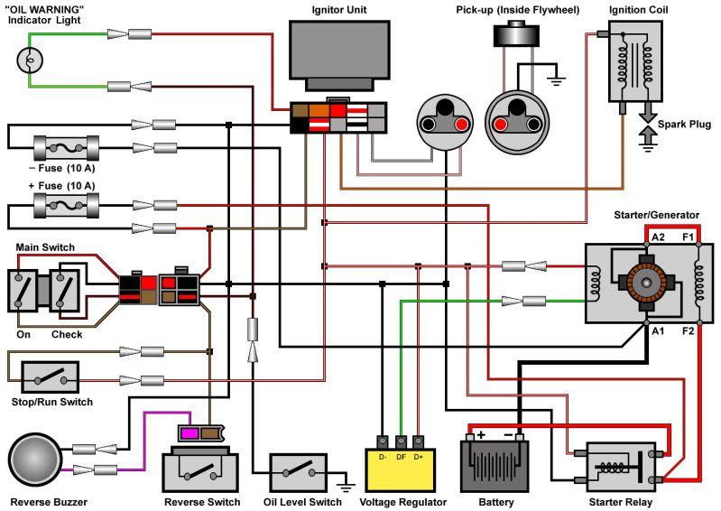 2015 yamaha golf cart wiring diagram 48 volt