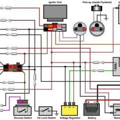 Yamaha G2 Golf Cart Starter Generator Wiring Diagram Portable Manual Transfer Switch Diagrams | Tools Pinterest Carts, And Carts