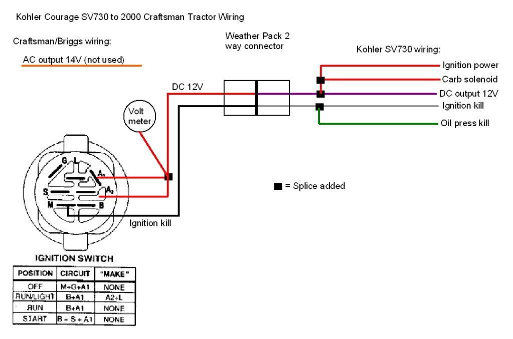case 222 tractor wiring diagrams