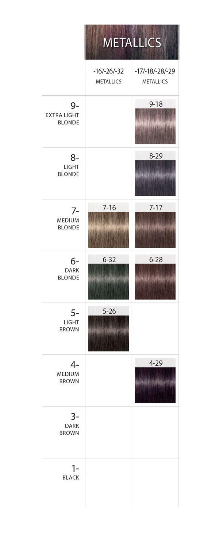 Schwarzkopf igora personality semi permanent hair color chart schwarzkopf professional igora royal hair color chart images nvjuhfo Images