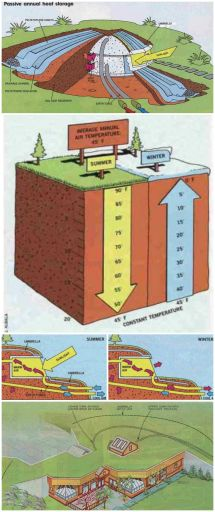 Underground House Plans Earth Homes