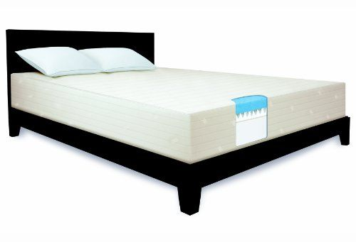 Serta 12 Inch Gel Memory Foam Mattress With 20 Year Warranty List