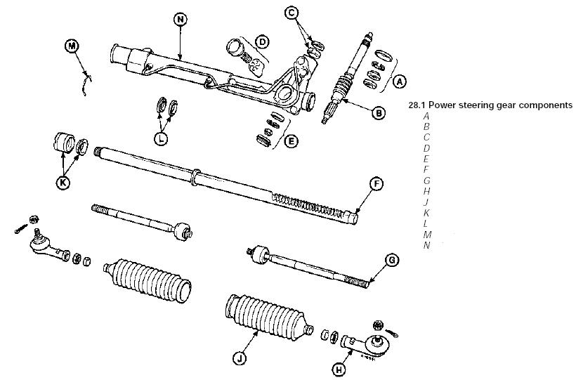 2001 oldsmobile intrigue serpentine belt diagram
