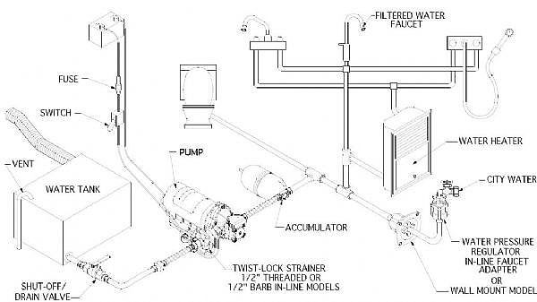 Jayco Grey Water Tank Wiring Diagram : 36 Wiring Diagram