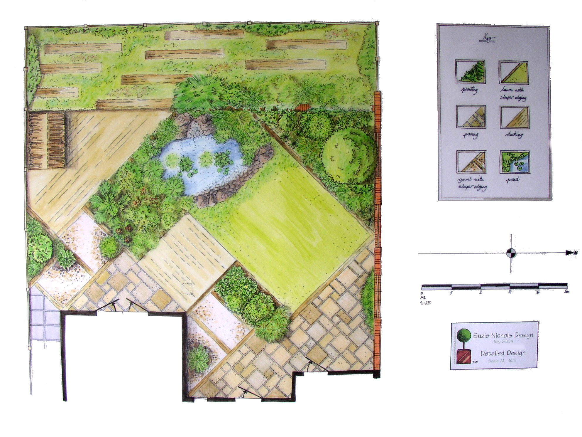 Small Garden Layout Plans Garden Home Landscape Plans