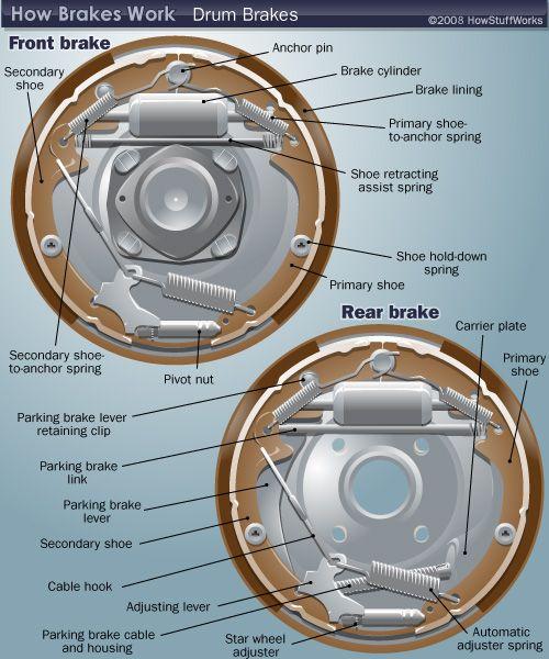 Dodge Rear Drum Brake Diagram For Pinterest