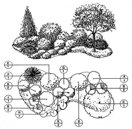 A whole bunch of free downloadable landscape plans