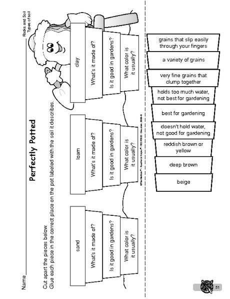 Perfectly Potted Soil Worksheet