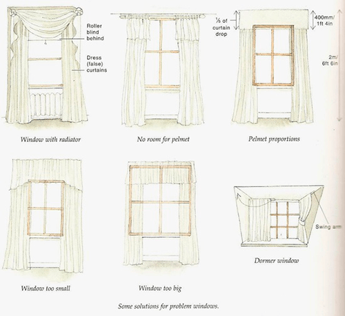 Curtains Ideas Curtain Placement Inspiring Pictures Of