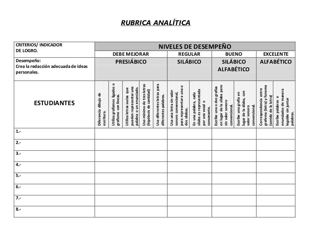 Rubricaitica Criterios Indicador De Logro Niveles
