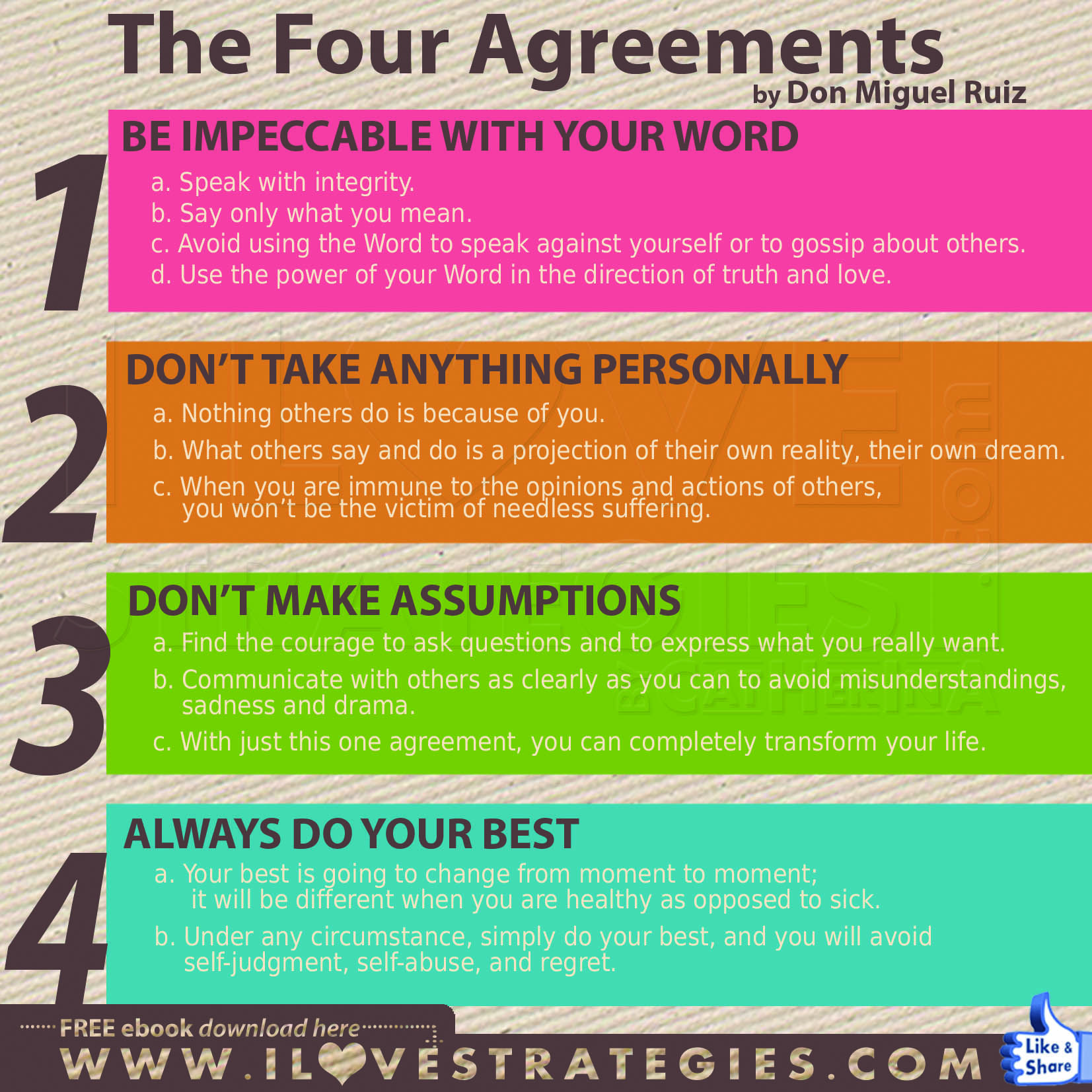Four Agreements Quotes Four Agreements Quotes Posters For Bedrooms Picture