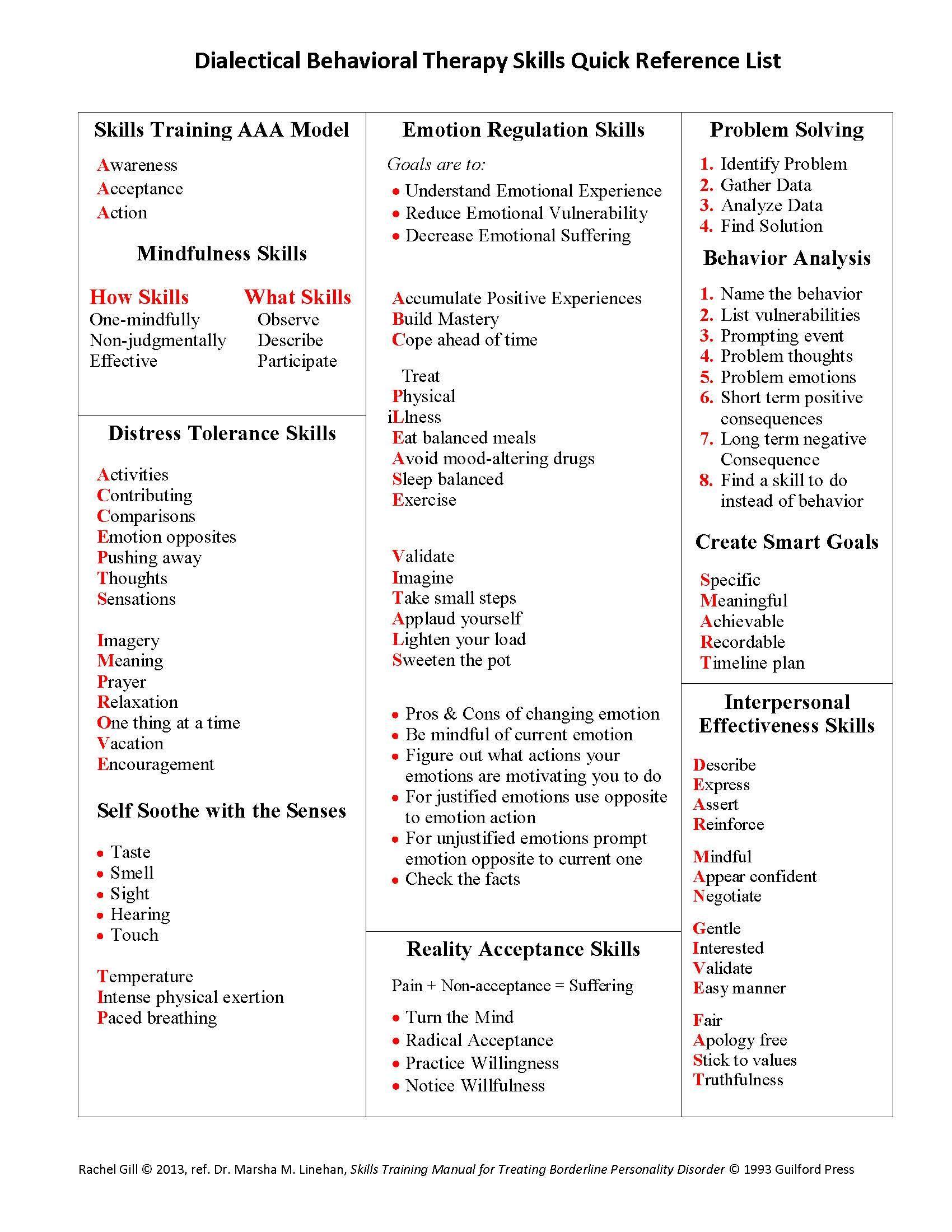 Dbt Skills Quick Reference List