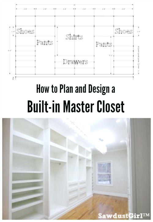 Best Kitchen Layout Plans