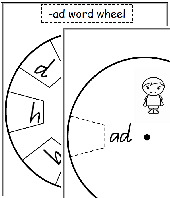 Free Word Wheels Printable! Sight words and word family