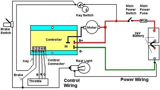 electric scooter throttle wiring diagram 2007 f150 trailer brake chinese electrical car diagrams   minusvalidos pinterest ...