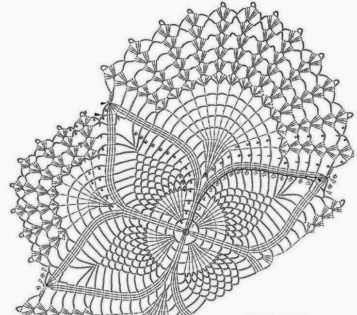 CROCHE COM RECEITA: Centro de mesa ananás em crochê