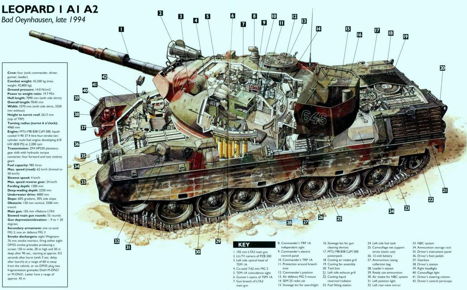 ww1 tank diagram 2001 mitsubishi eclipse alternator wiring of a leopard 1 mbt by peter sarson military