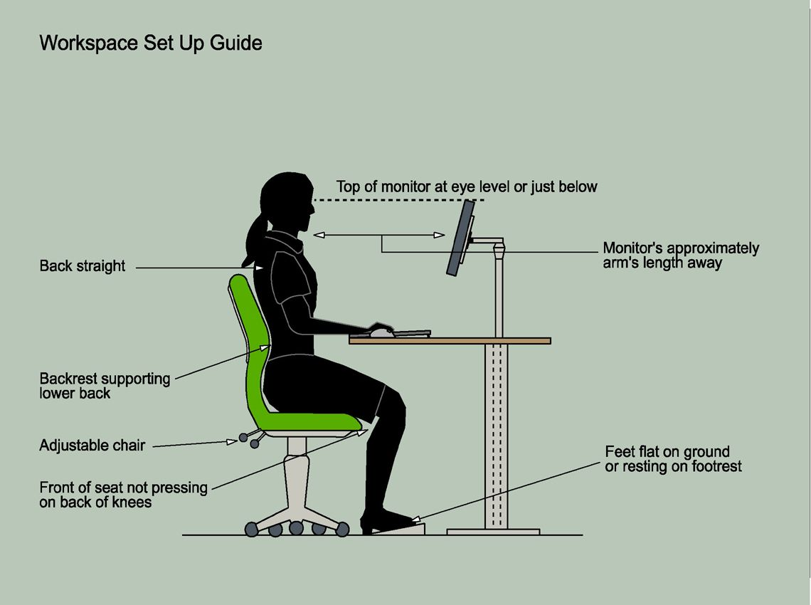 posture study chair faux leather dining ergonomics and a good office chairs should