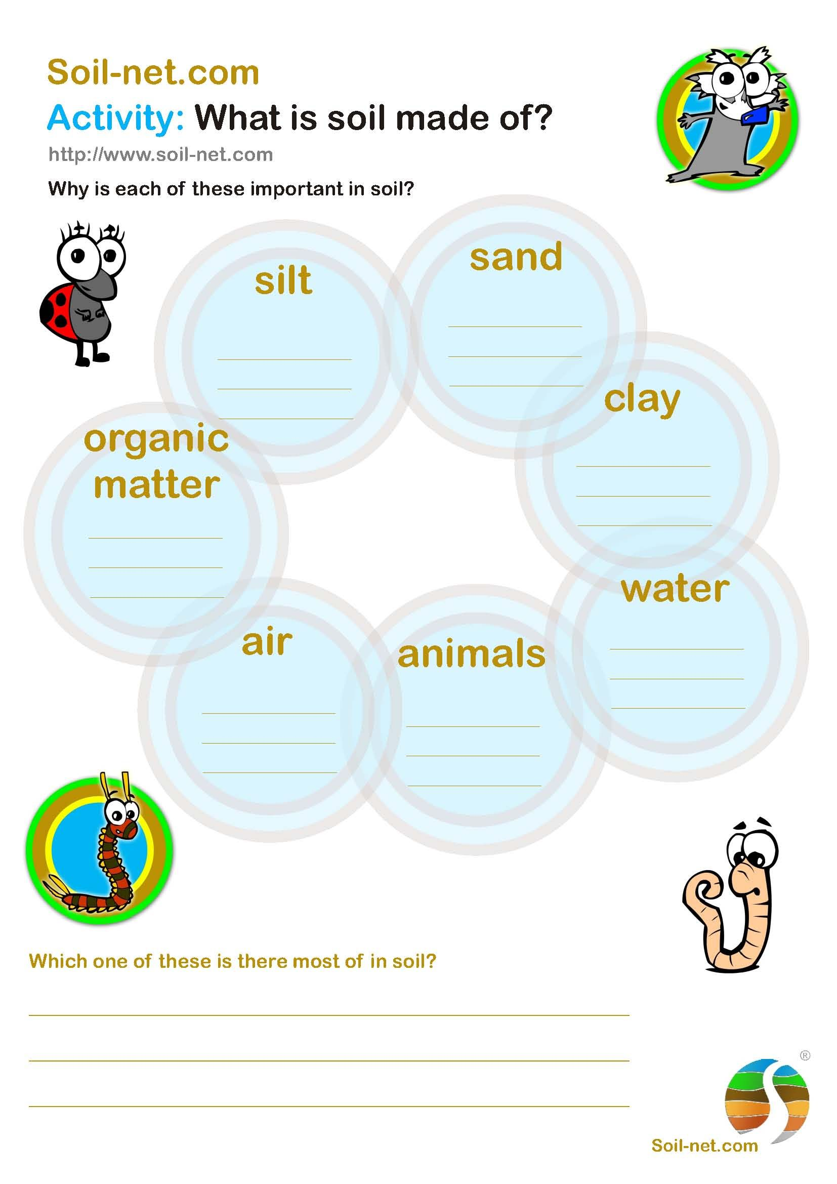 Great Worksheet For 2nd Grade Or 3rd Grade When Discussing Soil And What It Is Made Of Lots Of