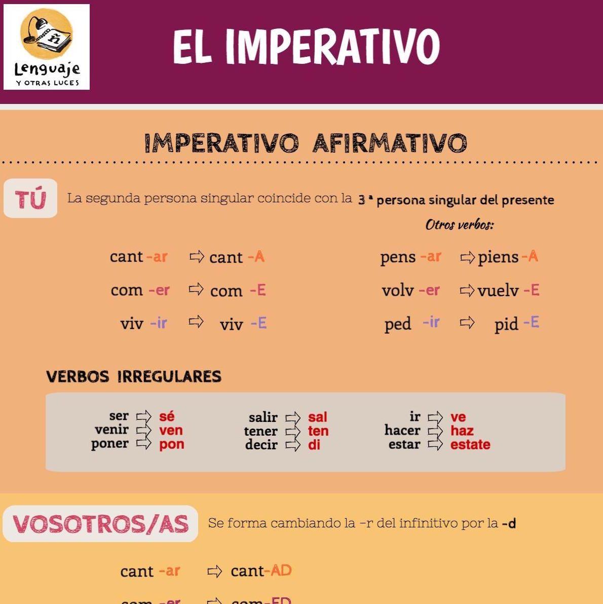 La Formacion Del Modo Imperativo En Espanol Infografia
