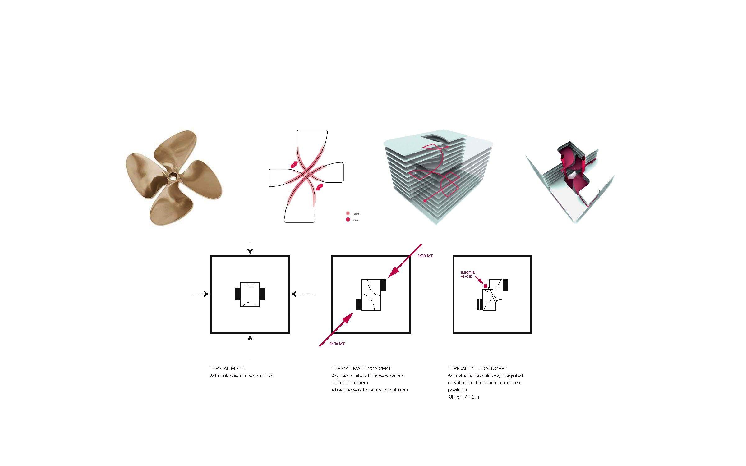 Galleria Centercity By Unstudio Amp Gansam Architects