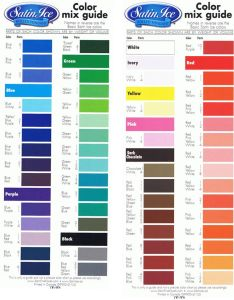Image detail for kiwi cakes satin ice fondant colour mixing chart also color this site is but    think the rh pinterest