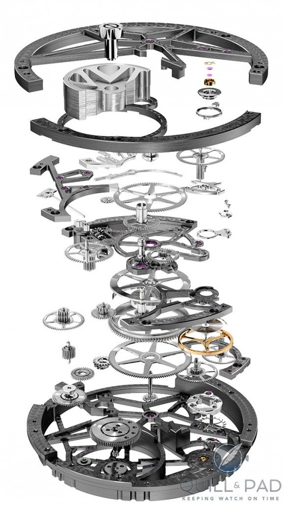 Exploded view of the Roger Dubuis Excalibur Automatic