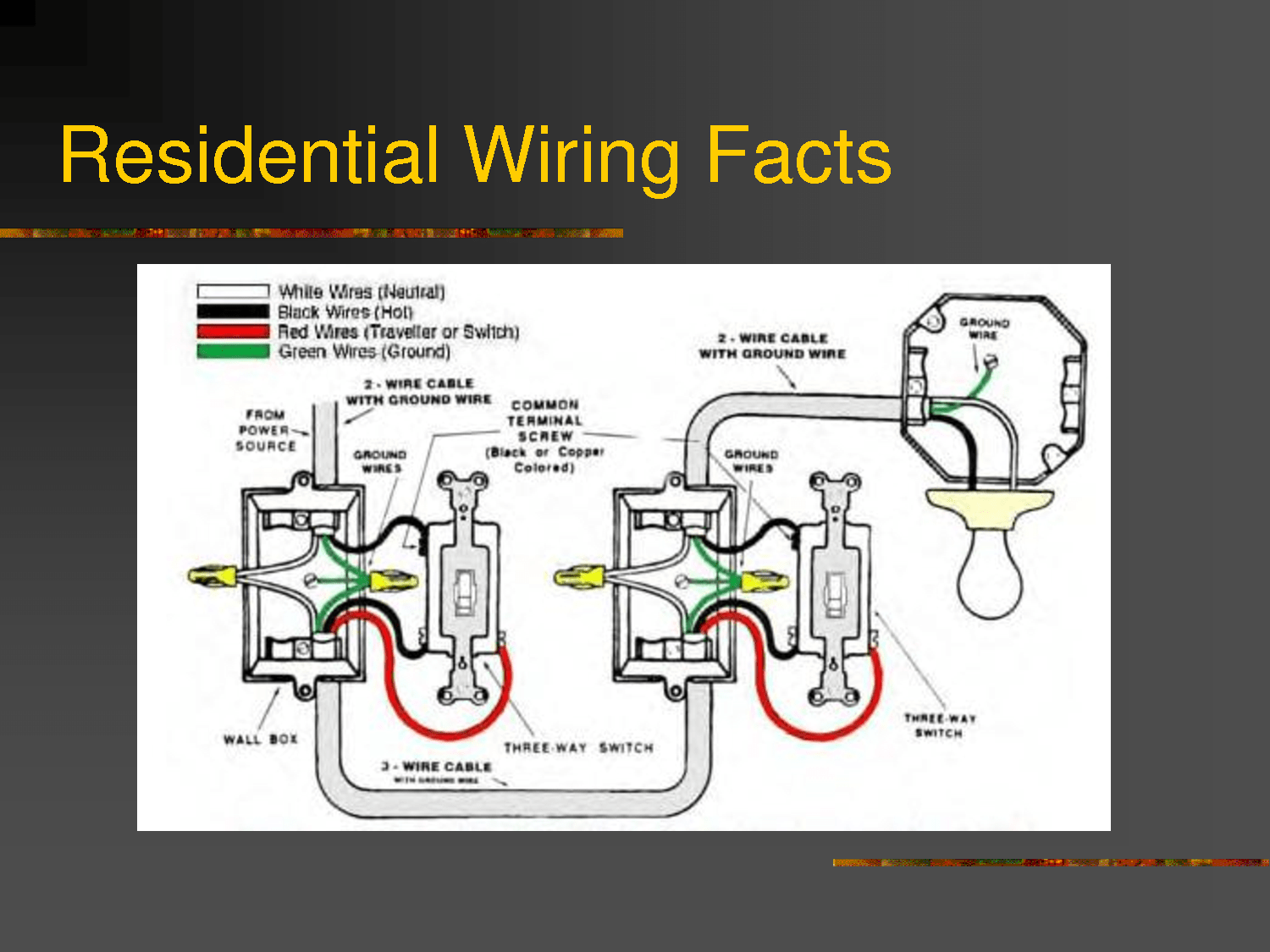Simple Auto Wiring Diagram For Dummies Electrical Kenwood Model Kdc 122 Color 4 Best Images Of Residential Diagrams