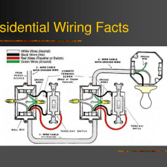 Housing Wiring Diagram Blank Mandolin Fretboard 4 Best Images Of Residential Diagrams House