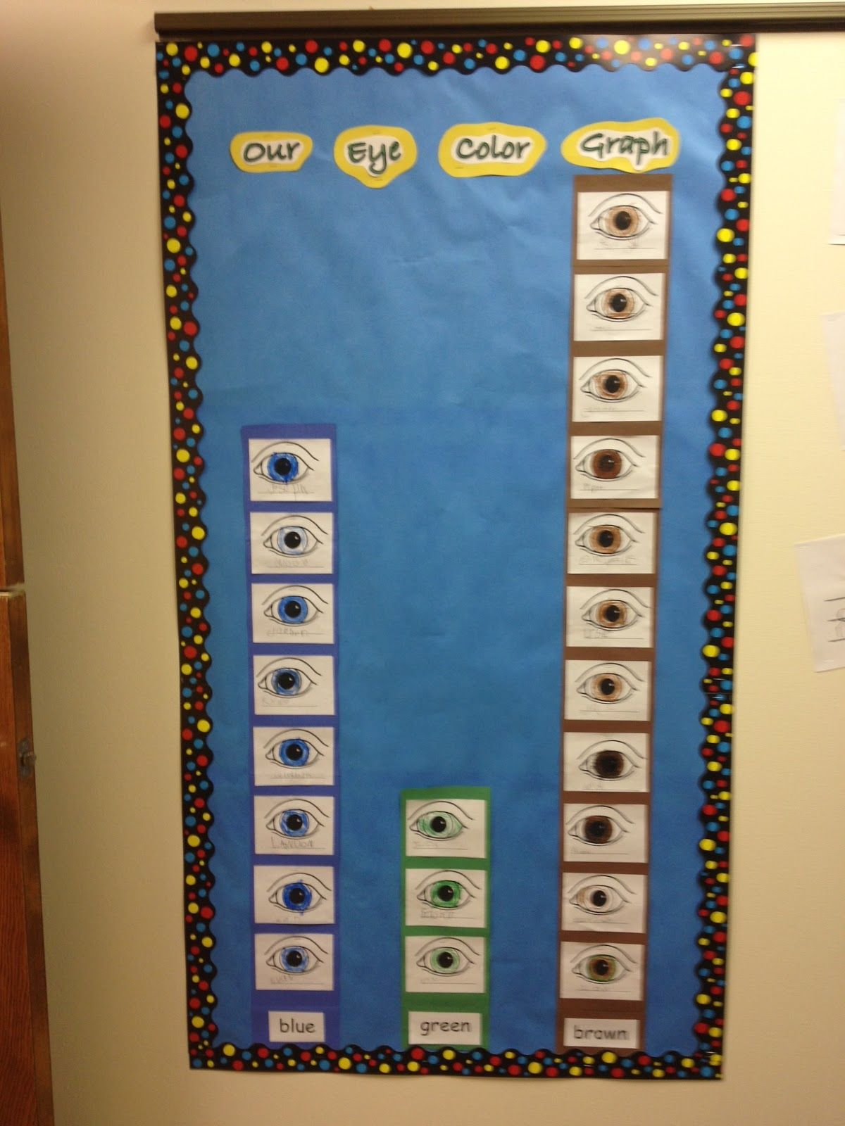 Preschool Eye Color Graph