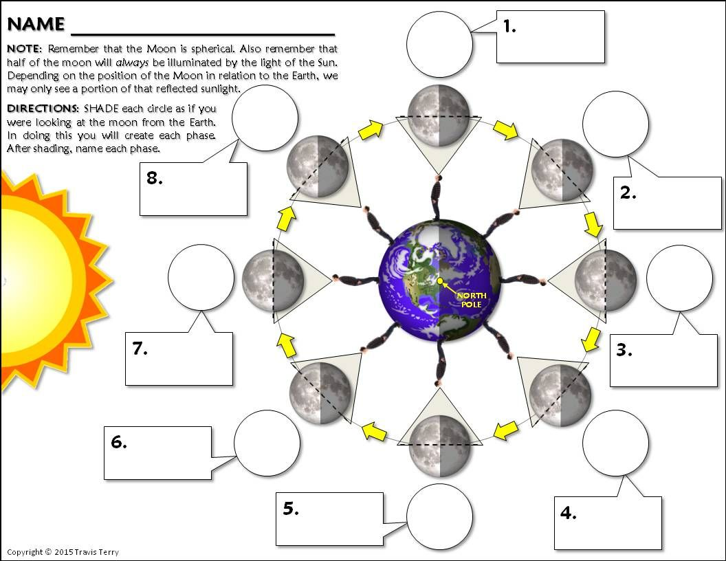 Worksheet Moon Phases Practice