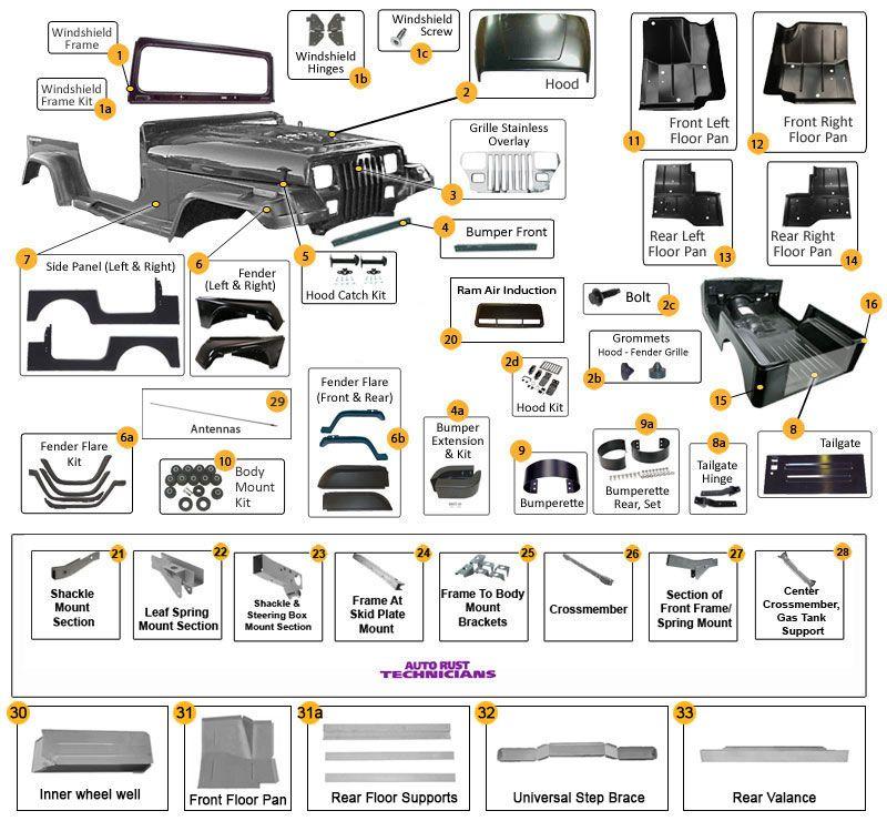 Jeep Yj Frame Dimensions