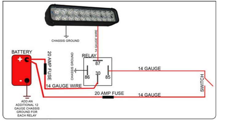 Cool LED Light Bar & Relay Wire Up Truck Cars World Pinterest
