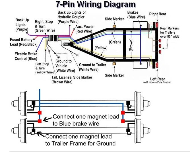 7 Pin Trailer Plug Wiring Diagram Diagram Pinterest Utility