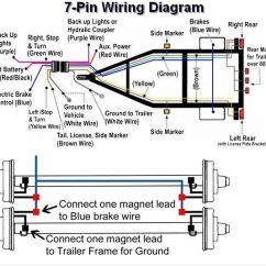 6 Way Semi Trailer Plug Wiring Diagram 1990 Club Car Battery 36 Volt 7 Round Pin ~ Elsalvadorla
