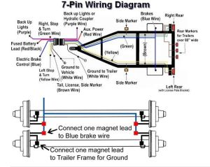 7 Pin Trailer Plug Wiring Diagram | Plug  Wiring