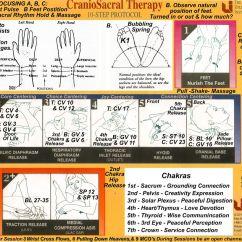 Foot Massage Therapy Diagram 2007 Honda Odyssey Belt Craniosacral With Acupressure Point Harmonization