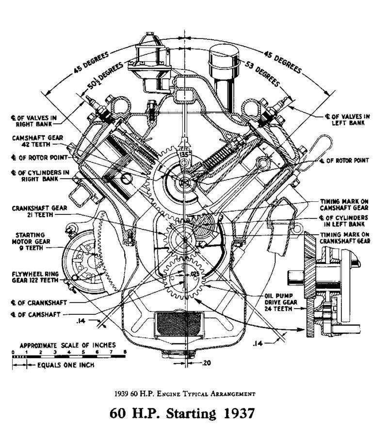 Pin by frank menicola on Engines, V8, flathead,OHC,DOHC