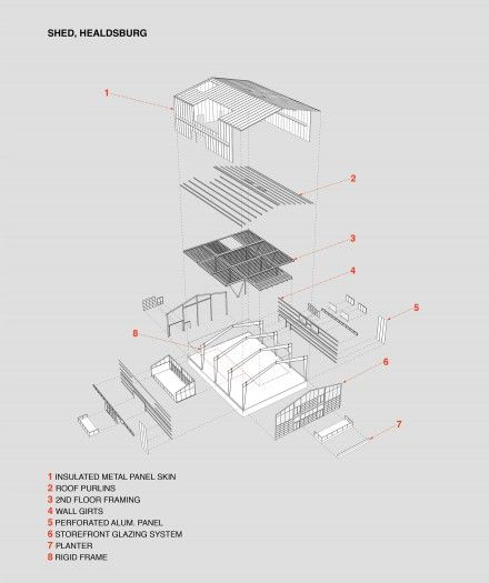 Exploded Axonometric of SHED by Jensen Architects  http