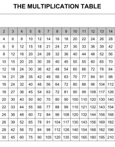 times table chart multiplication also ceriunicaasl rh
