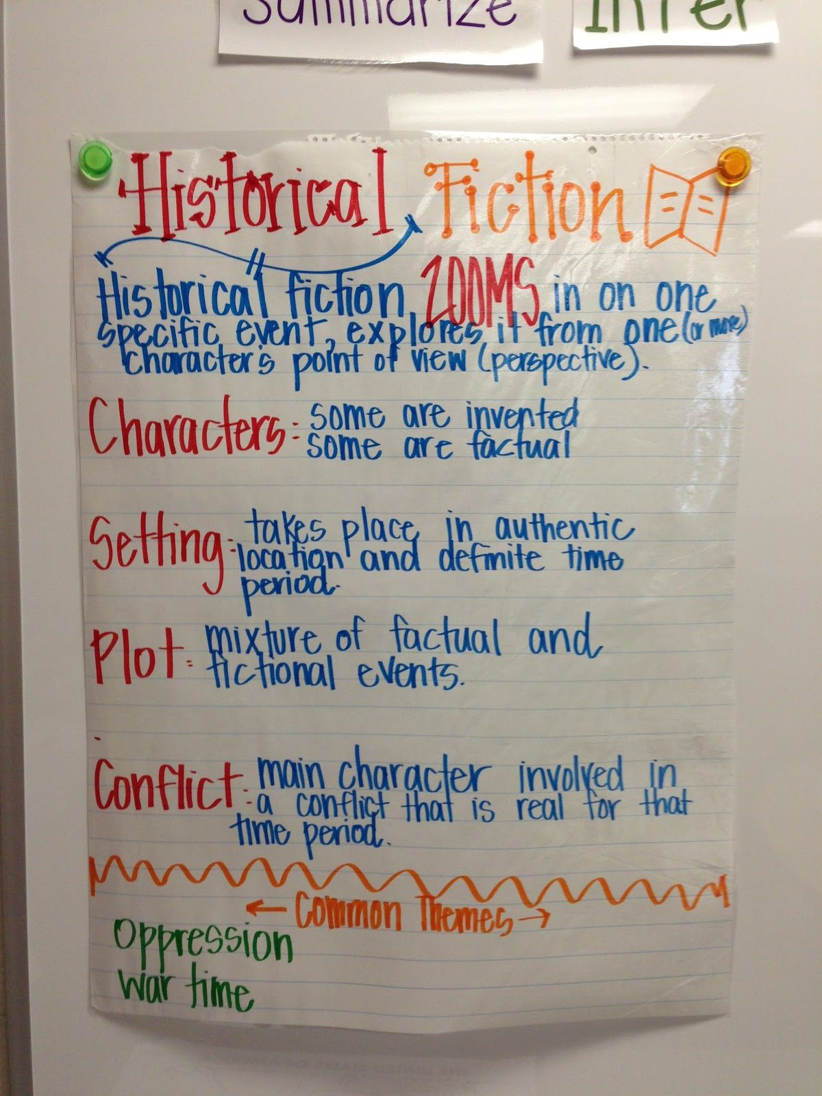 Historical Fiction Writing Prompts For 5th Grade