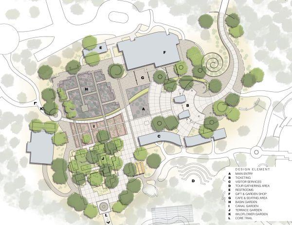 desert landscape site plan - google